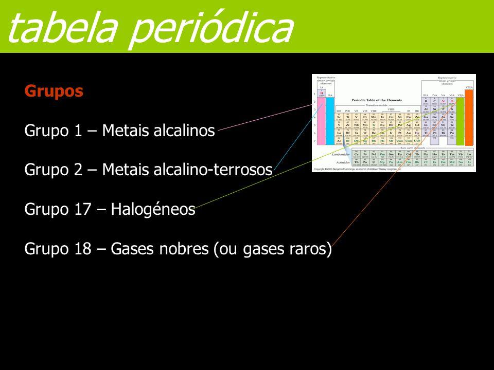 Grupos Grupo 1 – Metais alcalinos Grupo 2 – Metais alcalino-terrosos Grupo 17 – Halogéneos Grupo 18 – Gases nobres (ou gases raros) tabela periódica