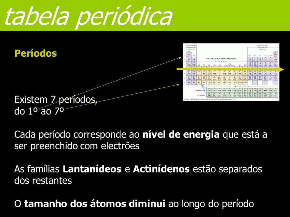 Períodos Existem 7 períodos, do 1º ao 7º Cada período corresponde ao nível de energia que está a ser preenchido com electrões As famílias Lantanídeos