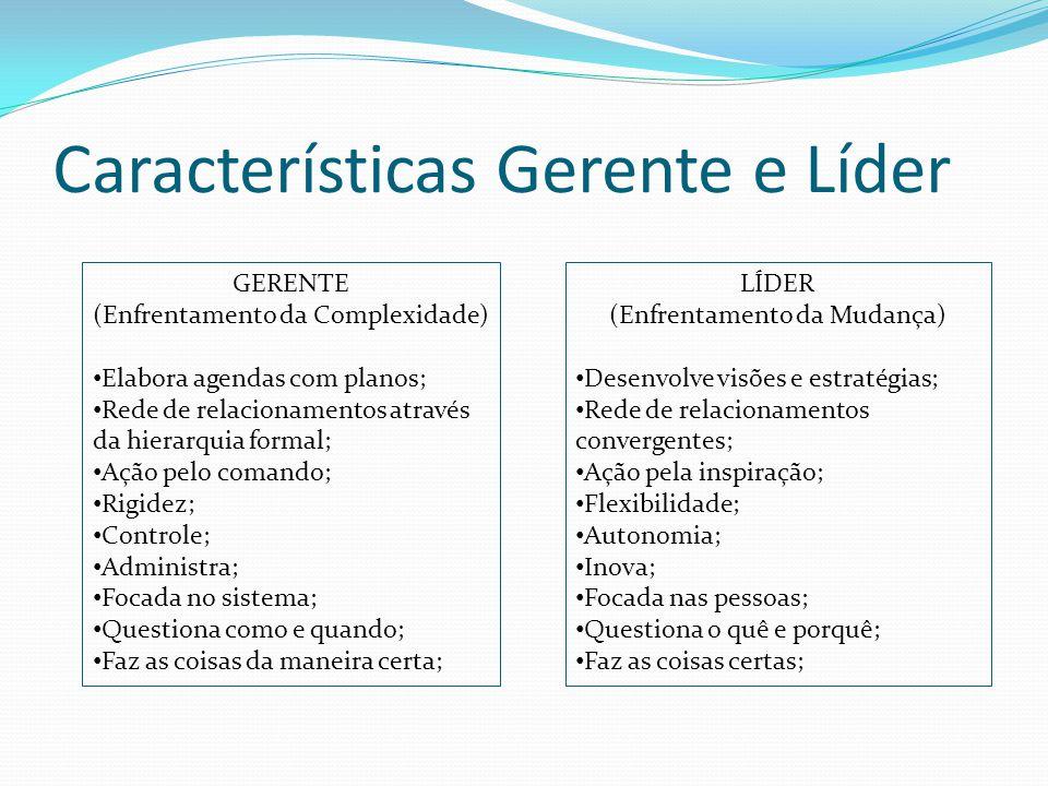 Características Gerente e Líder GERENTE (Enfrentamento da Complexidade) • Elabora agendas com planos; • Rede de relacionamentos através da hierarquia