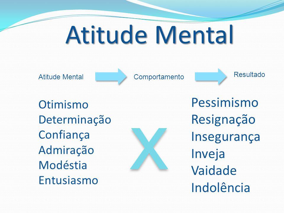 Pessimismo Resignação Insegurança Inveja Vaidade Indolência Otimismo Determinação Confiança Admiração Modéstia Entusiasmo Atitude Mental x Comportamen