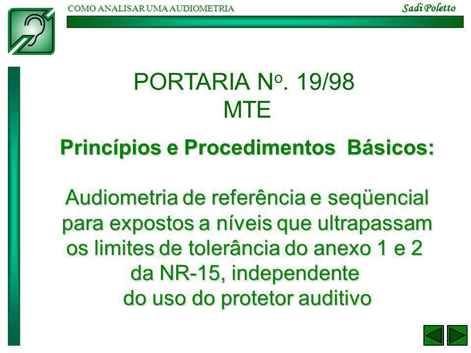 COMO ANALISAR UMA AUDIOMETRIA Sadi Poletto PORTARIA N o. 19/98 MTE Princípios e Procedimentos Básicos: Audiometria de referência e seqüencial para exp