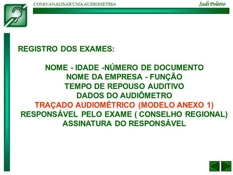 COMO ANALISAR UMA AUDIOMETRIA Sadi Poletto REGISTRO DOS EXAMES: NOME - IDADE -NÚMERO DE DOCUMENTO NOME DA EMPRESA - FUNÇÃO TEMPO DE REPOUSO AUDITIVO DADOS DO AUDIÔMETRO TRAÇADO AUDIOMÉTRICO (MODELO ANEXO 1) RESPONSÁVEL PELO EXAME ( CONSELHO REGIONAL) ASSINATURA DO RESPONSÁVEL