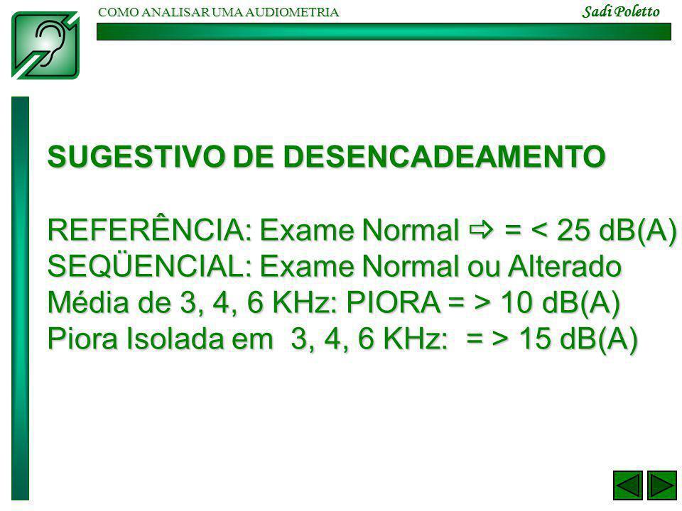 COMO ANALISAR UMA AUDIOMETRIA Sadi Poletto SUGESTIVO DE DESENCADEAMENTO REFERÊNCIA: Exame Normal  = < 25 dB(A) SEQÜENCIAL: Exame Normal ou Alterado M