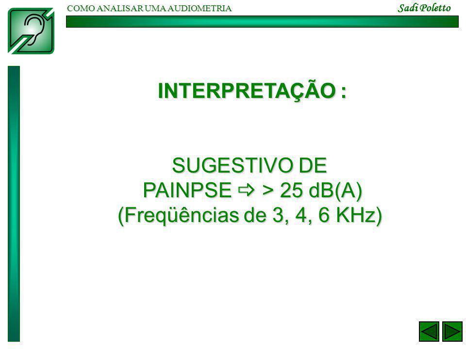 COMO ANALISAR UMA AUDIOMETRIA Sadi Poletto INTERPRETAÇÃO : SUGESTIVO DE PAINPSE  > 25 dB(A) (Freqüências de 3, 4, 6 KHz)