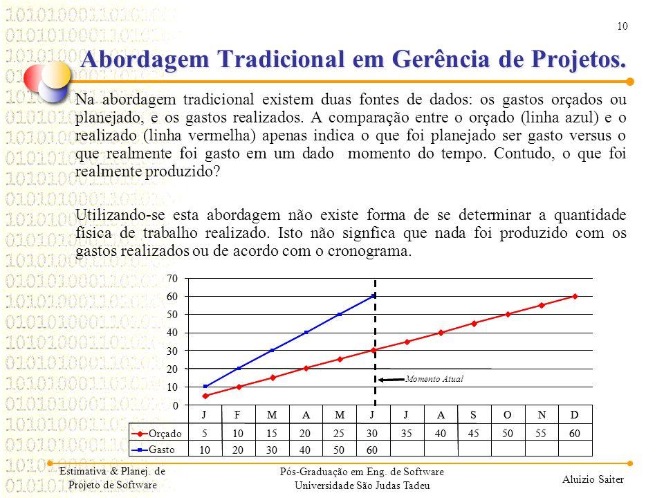10 Aluizio Saiter Abordagem Tradicional em Gerência de Projetos. Na abordagem tradicional existem duas fontes de dados: os gastos orçados ou planejado
