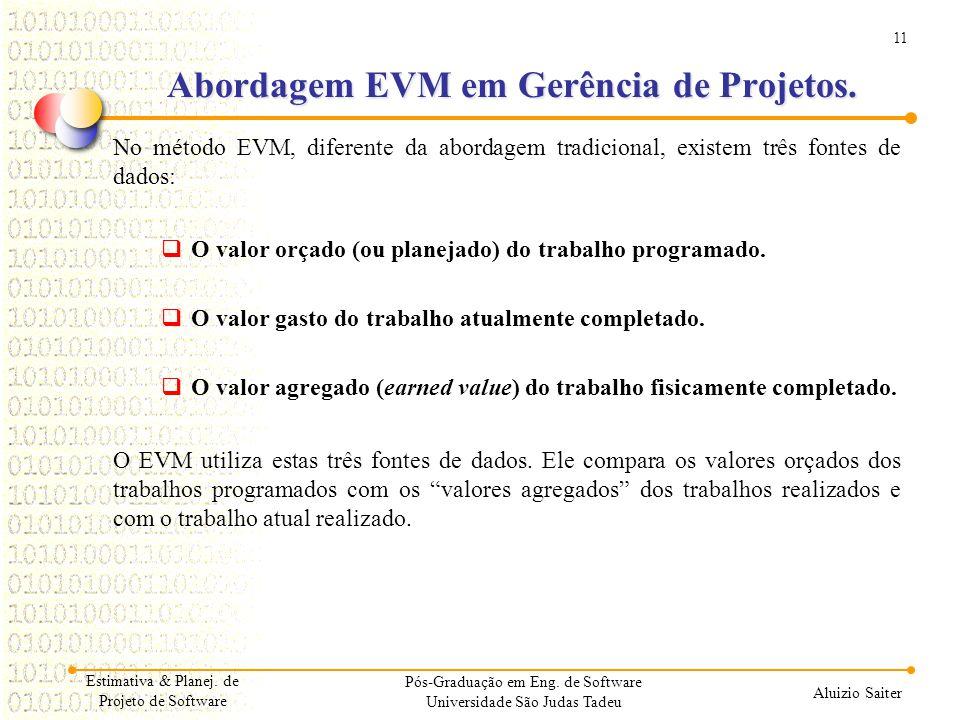 11 Aluizio Saiter Abordagem EVM em Gerência de Projetos. No método EVM, diferente da abordagem tradicional, existem três fontes de dados:  O valor or