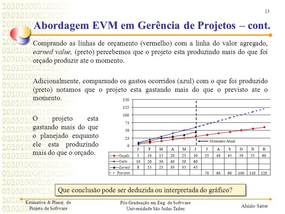 13 Aluizio Saiter Comprando as linhas de orçamento (vermelho) com a linha do valor agregado, earned value, (preto) percebemos que o projeto esta produ