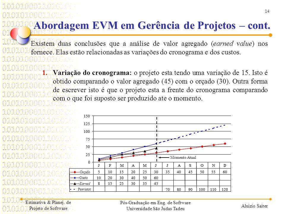 14 Aluizio Saiter Existem duas conclusões que a análise de valor agregado (earned value) nos fornece. Elas estão relacionadas as variações do cronogra