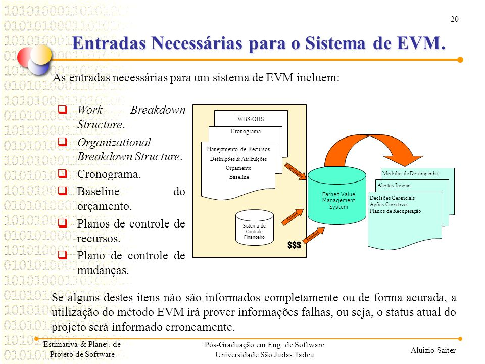 20 Aluizio Saiter Entradas Necessárias para o Sistema de EVM. As entradas necessárias para um sistema de EVM incluem: Estimativa & Planej. de Projeto