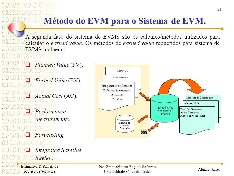 21 Aluizio Saiter Método do EVM para o Sistema de EVM. A segunda fase do sistema de EVMS são os cálculos/métodos utilizados para calcular o earned val