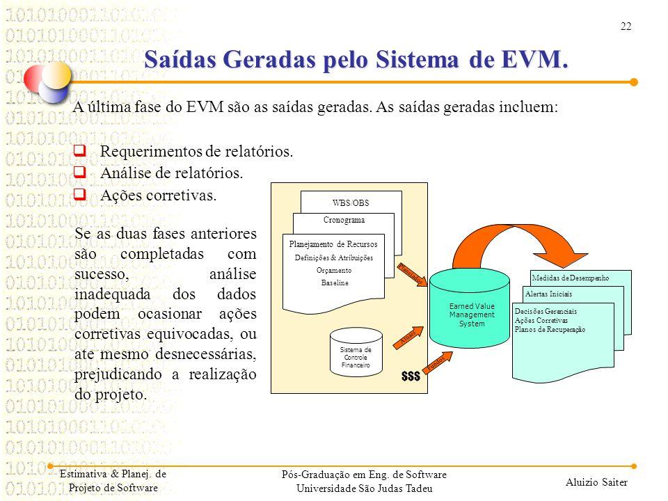 22 Aluizio Saiter Saídas Geradas pelo Sistema de EVM. A última fase do EVM são as saídas geradas. As saídas geradas incluem:  Requerimentos de relató