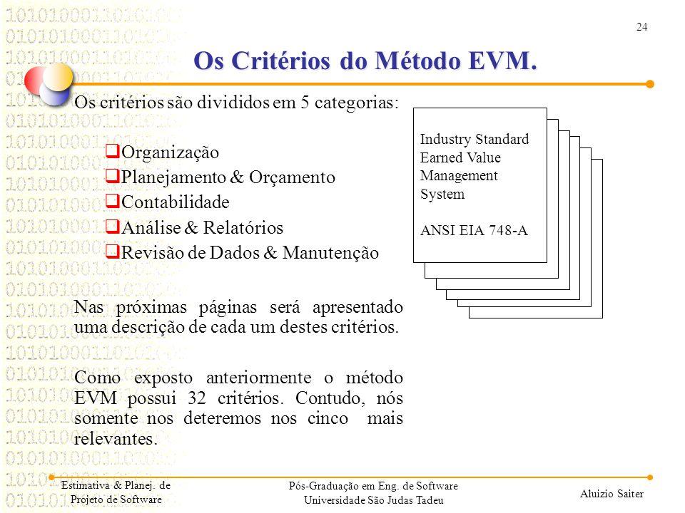 24 Aluizio Saiter Pós-Graduação em Eng. de Software Universidade São Judas Tadeu Os critérios são divididos em 5 categorias:  Organização  Planejame