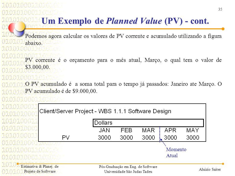 35 Aluizio Saiter Pós-Graduação em Eng. de Software Universidade São Judas Tadeu Podemos agora calcular os valores de PV corrente e acumulado utilizan