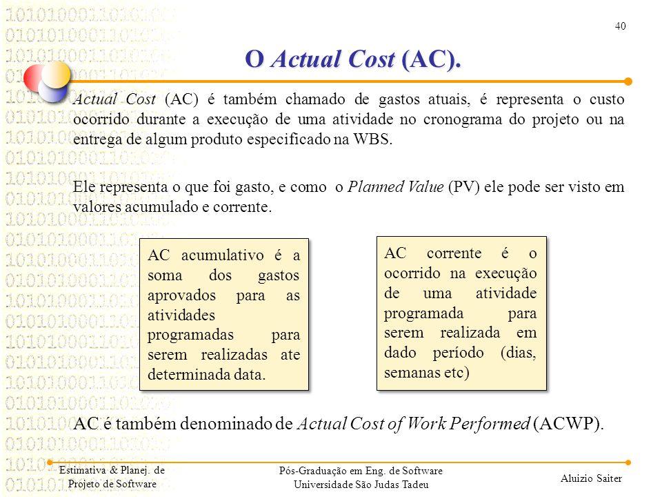 40 Aluizio Saiter Pós-Graduação em Eng. de Software Universidade São Judas Tadeu Actual Cost (AC) é também chamado de gastos atuais, é representa o cu
