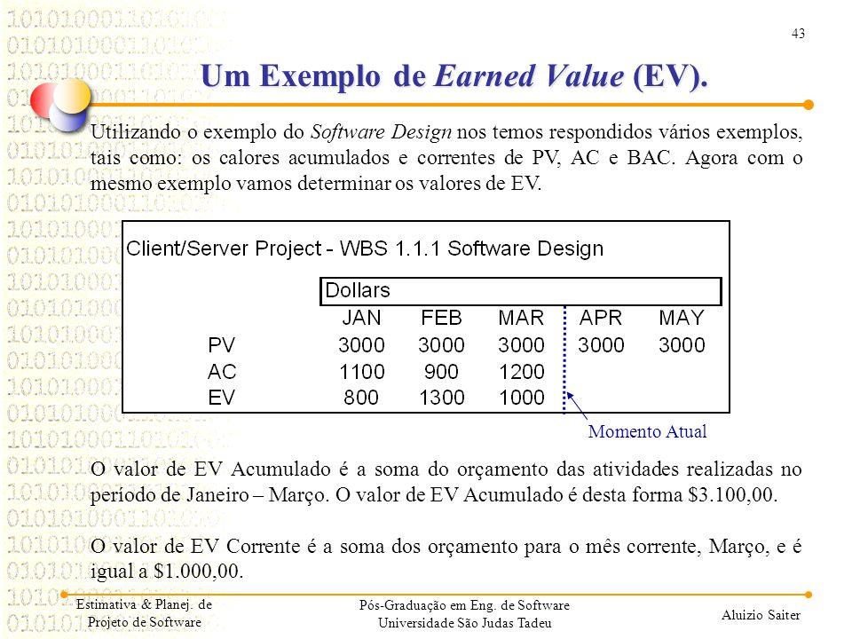 43 Aluizio Saiter Pós-Graduação em Eng. de Software Universidade São Judas Tadeu Utilizando o exemplo do Software Design nos temos respondidos vários
