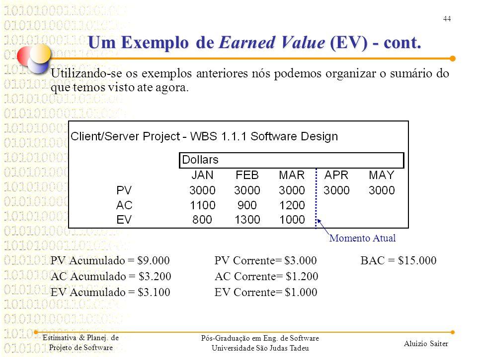 44 Aluizio Saiter Pós-Graduação em Eng. de Software Universidade São Judas Tadeu Utilizando-se os exemplos anteriores nós podemos organizar o sumário