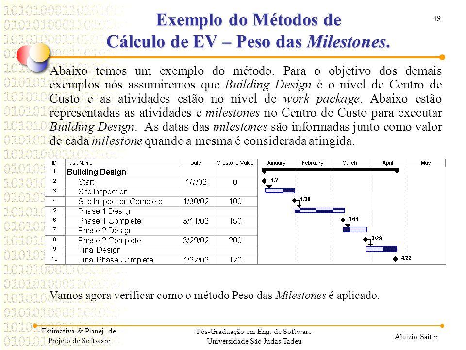 49 Aluizio Saiter Pós-Graduação em Eng. de Software Universidade São Judas Tadeu Abaixo temos um exemplo do método. Para o objetivo dos demais exemplo