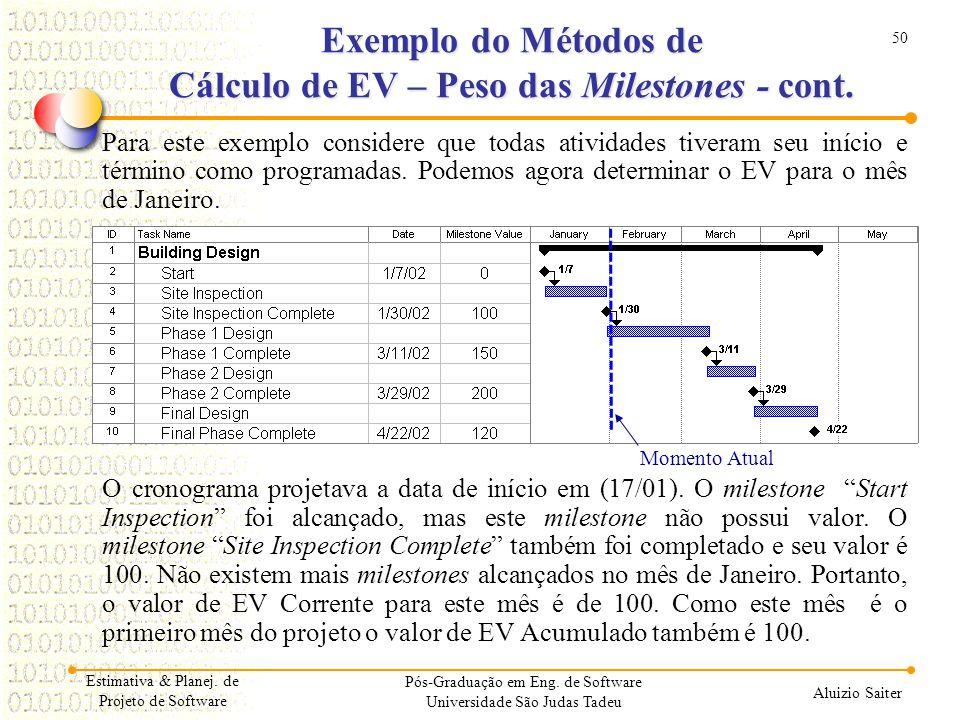 50 Aluizio Saiter Pós-Graduação em Eng. de Software Universidade São Judas Tadeu Para este exemplo considere que todas atividades tiveram seu início e