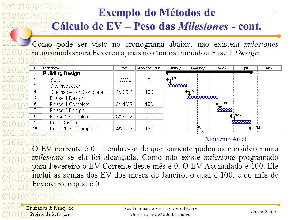 51 Aluizio Saiter Pós-Graduação em Eng. de Software Universidade São Judas Tadeu Como pode ser visto no cronograma abaixo, não existem milestones prog