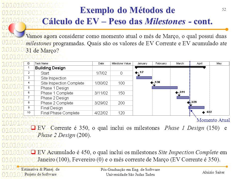 52 Aluizio Saiter Pós-Graduação em Eng. de Software Universidade São Judas Tadeu Vamos agora considerar como momento atual o mês de Março, o qual poss
