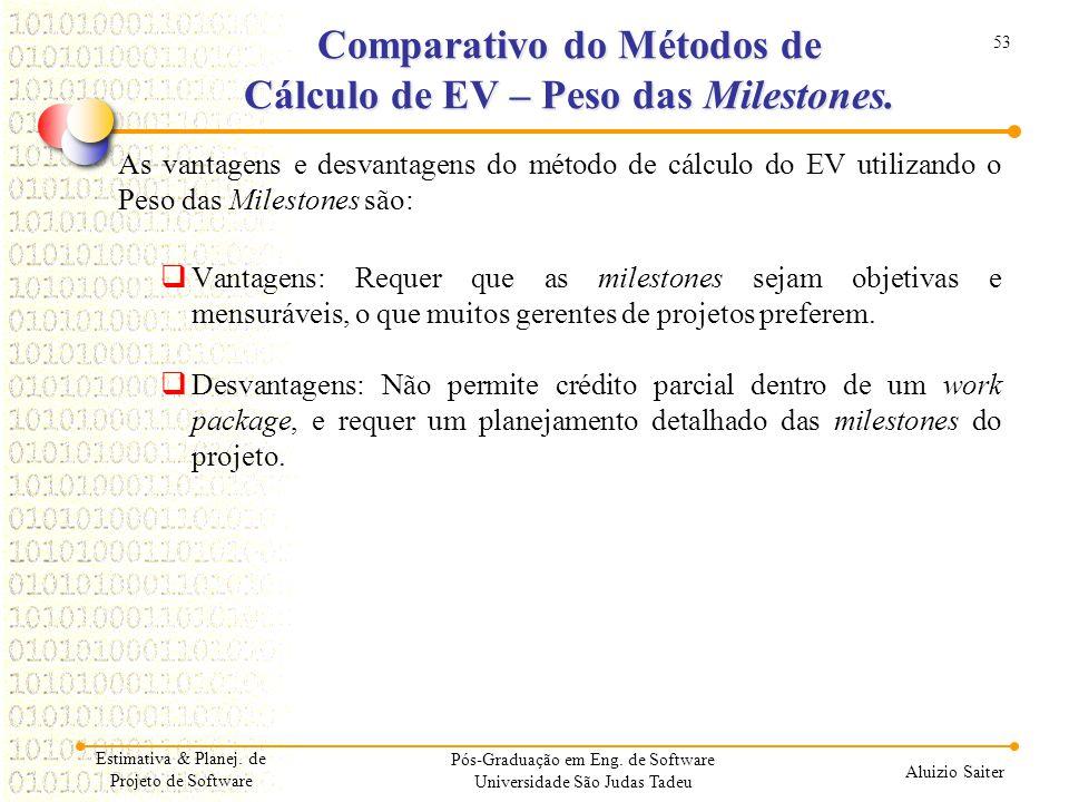53 Aluizio Saiter Pós-Graduação em Eng. de Software Universidade São Judas Tadeu As vantagens e desvantagens do método de cálculo do EV utilizando o P