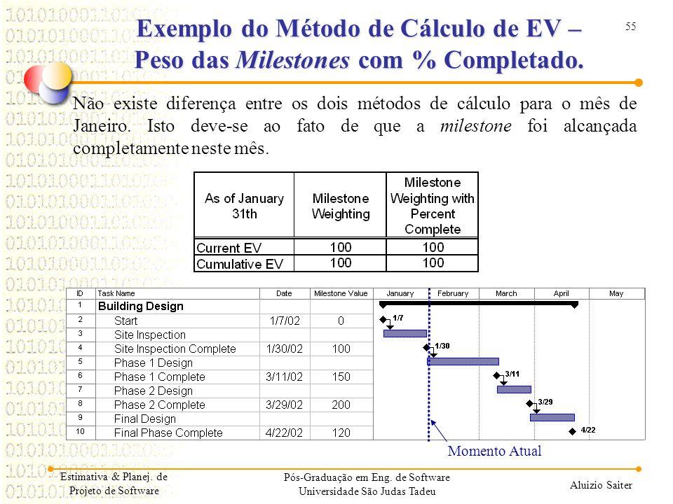55 Aluizio Saiter Pós-Graduação em Eng. de Software Universidade São Judas Tadeu Momento Atual Não existe diferença entre os dois métodos de cálculo p