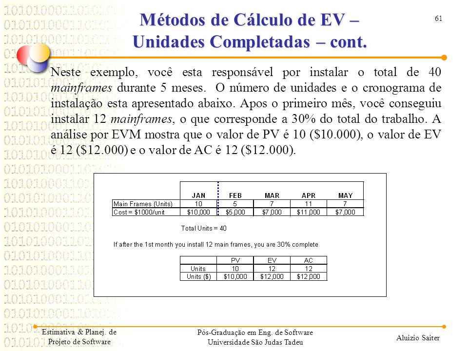 61 Aluizio Saiter Pós-Graduação em Eng. de Software Universidade São Judas Tadeu Neste exemplo, você esta responsável por instalar o total de 40 mainf