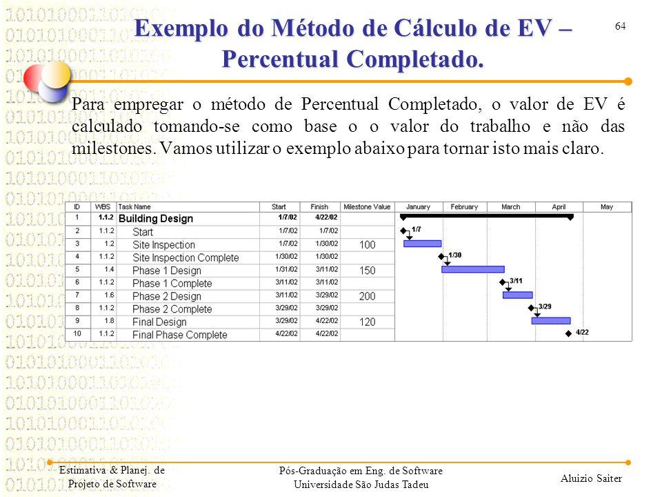 64 Aluizio Saiter Pós-Graduação em Eng. de Software Universidade São Judas Tadeu Para empregar o método de Percentual Completado, o valor de EV é calc