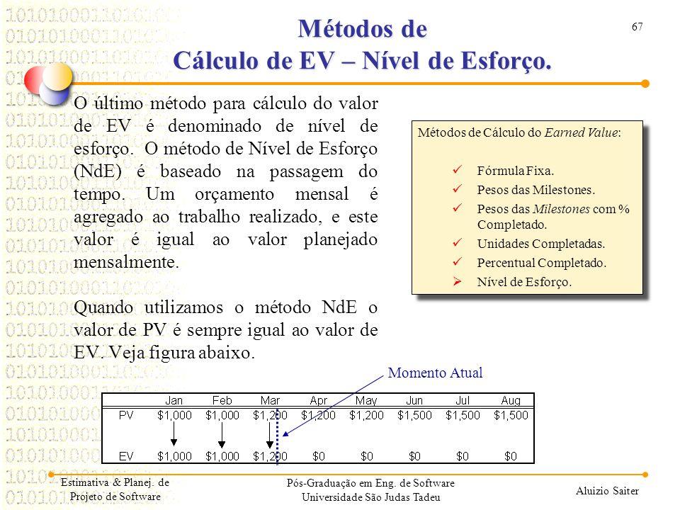 67 Aluizio Saiter Pós-Graduação em Eng. de Software Universidade São Judas Tadeu O último método para cálculo do valor de EV é denominado de nível de