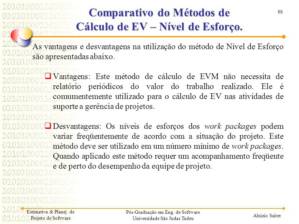 68 Aluizio Saiter Pós-Graduação em Eng. de Software Universidade São Judas Tadeu As vantagens e desvantagens na utilização do método de Nível de Esfor