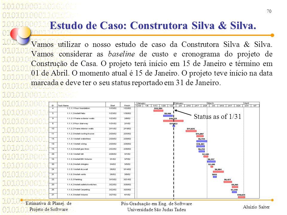 70 Aluizio Saiter Pós-Graduação em Eng. de Software Universidade São Judas Tadeu Vamos utilizar o nosso estudo de caso da Construtora Silva & Silva. V