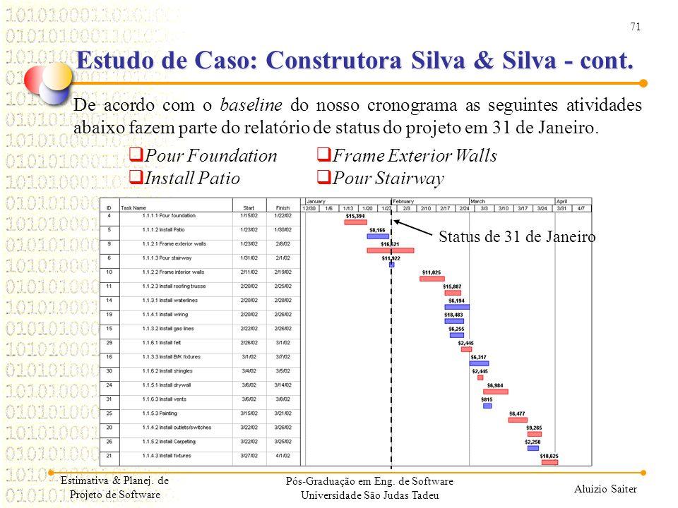 71 Aluizio Saiter Pós-Graduação em Eng. de Software Universidade São Judas Tadeu De acordo com o baseline do nosso cronograma as seguintes atividades