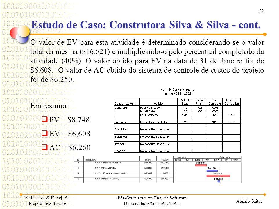82 Aluizio Saiter Pós-Graduação em Eng. de Software Universidade São Judas Tadeu O valor de EV para esta atividade é determinado considerando-se o val