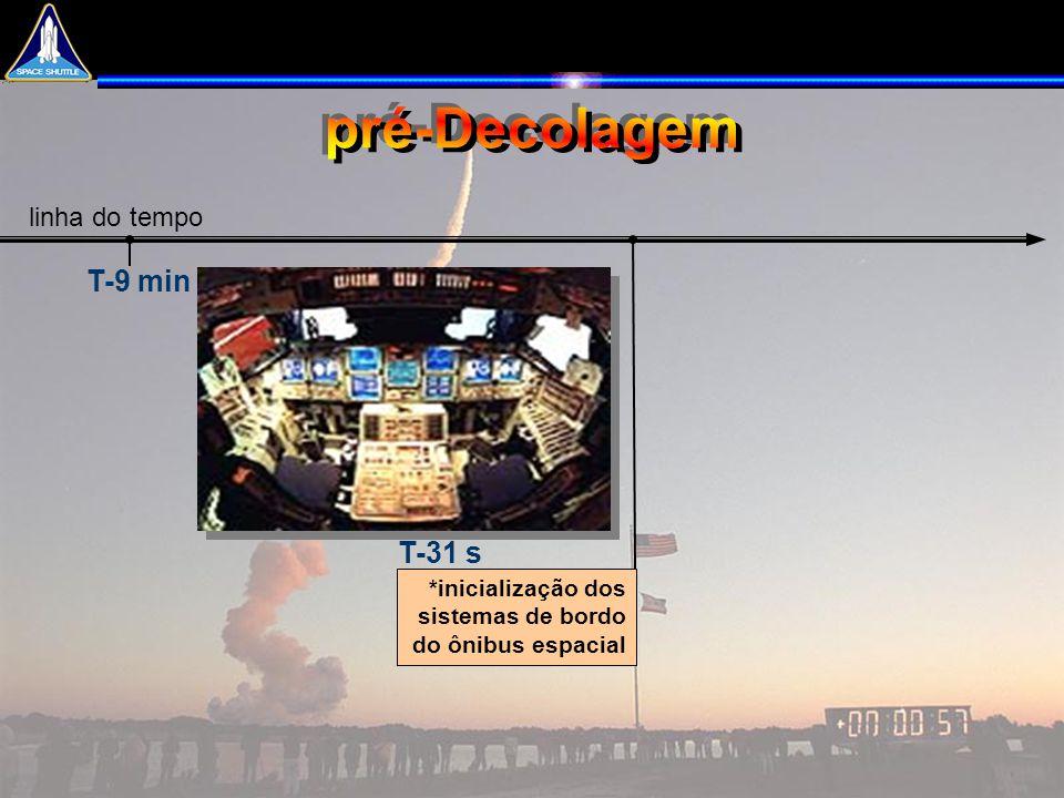 linha do tempo T-31 s *inicialização dos sistemas de bordo do ônibus espacial T-9 min