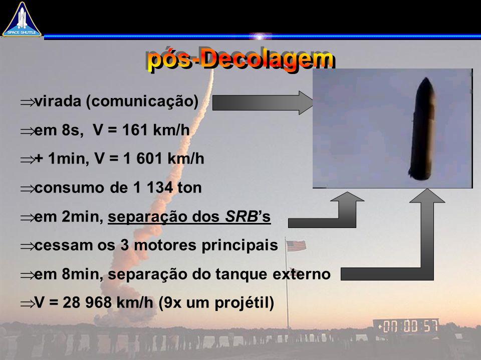  virada (comunicação)  em 8s, V = 161 km/h  + 1min, V = 1 601 km/h  consumo de 1 134 ton  em 2min, separação dos SRB's  cessam os 3 motores prin