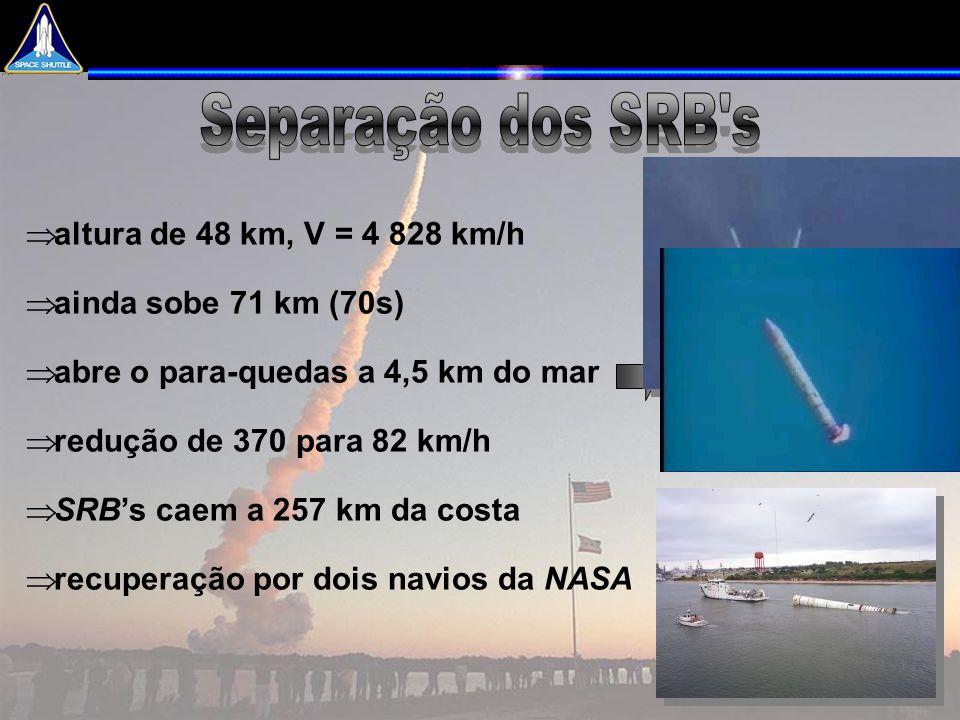  altura de 48 km, V = 4 828 km/h  ainda sobe 71 km (70s)  abre o para-quedas a 4,5 km do mar  redução de 370 para 82 km/h  SRB's caem a 257 km da