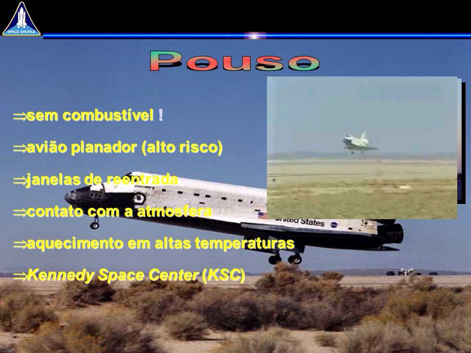  sem combustível !  avião planador (alto risco)  janelas de reentrada  contato com a atmosfera  aquecimento em altas temperaturas  Kennedy Space