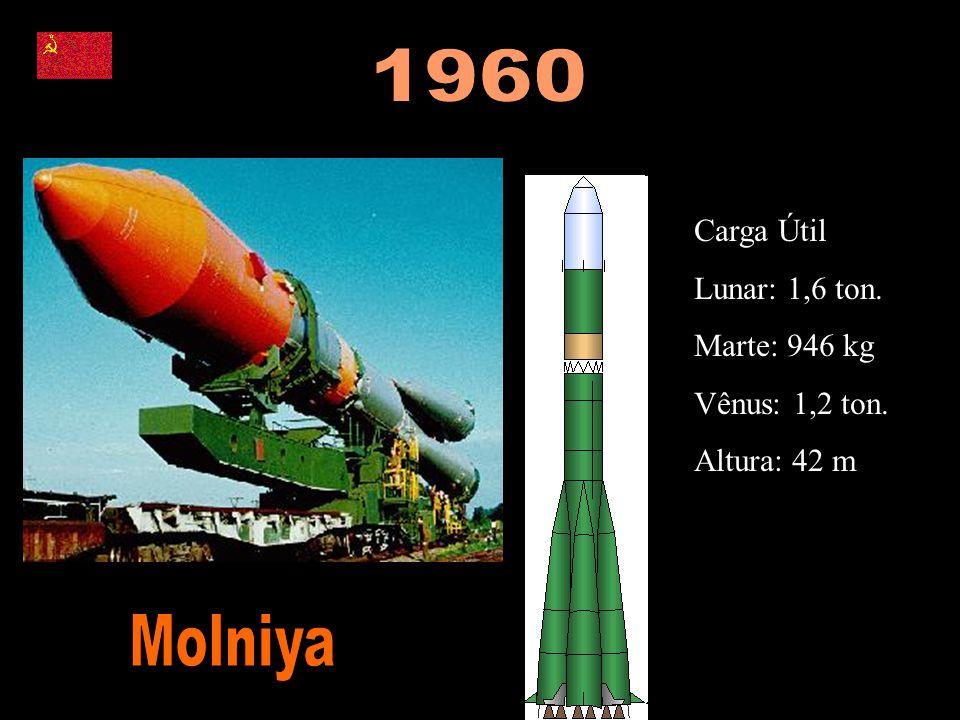 Carga Útil Lunar: 1,6 ton. Marte: 946 kg Vênus: 1,2 ton. Altura: 42 m