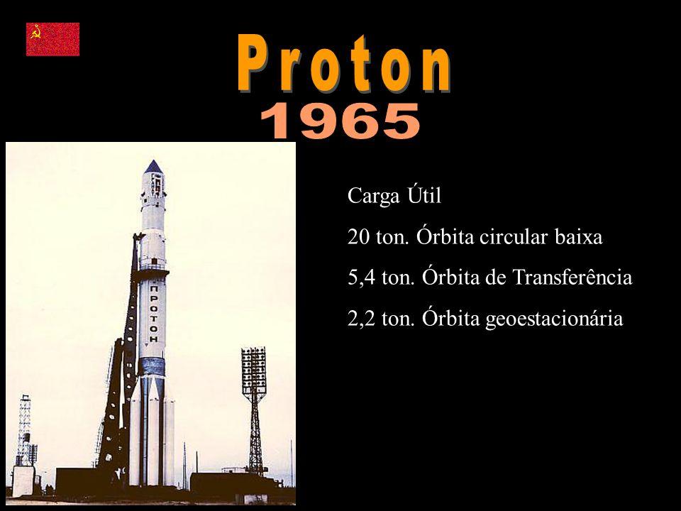 Carga Útil 20 ton. Órbita circular baixa 5,4 ton. Órbita de Transferência 2,2 ton. Órbita geoestacionária
