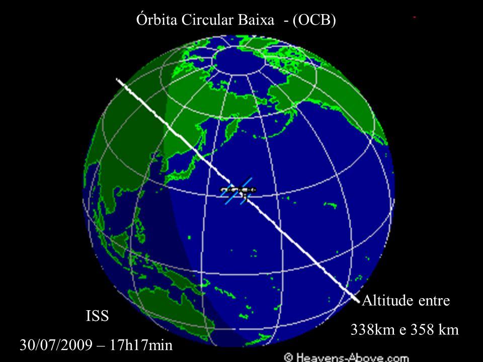 ISS 30/07/2009 – 17h17min Órbita Circular Baixa - (OCB) Altitude entre 338km e 358 km
