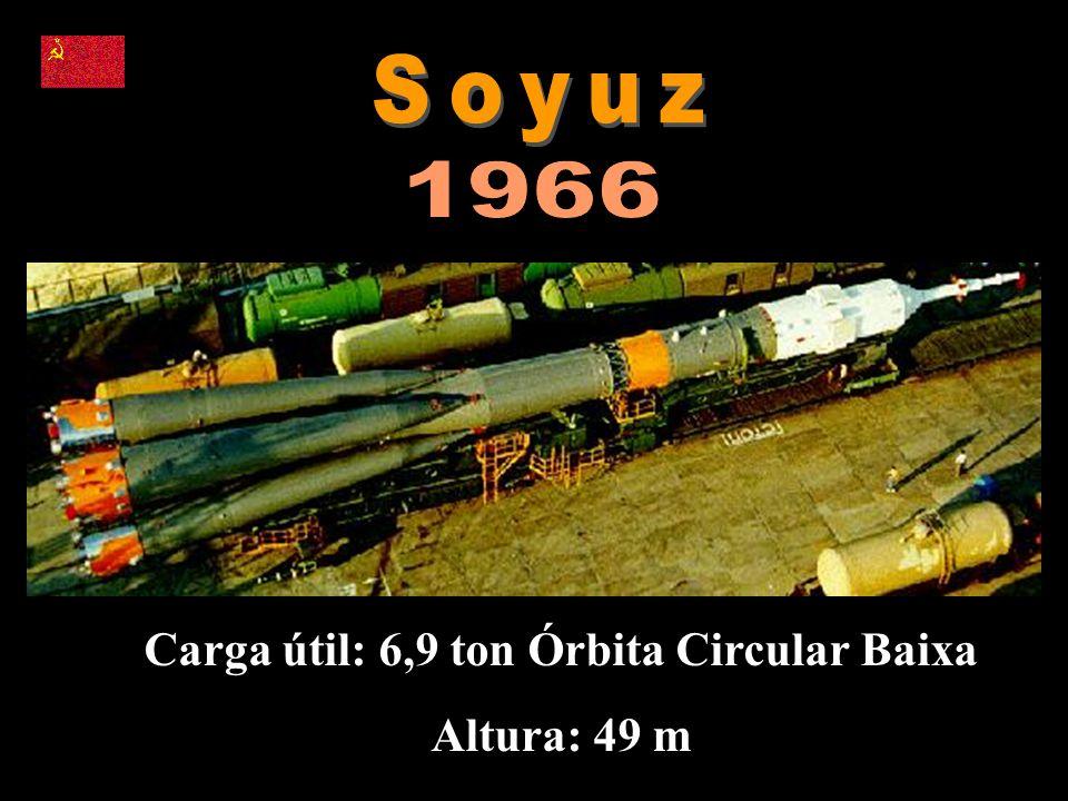 Carga útil: 6,9 ton Órbita Circular Baixa Altura: 49 m
