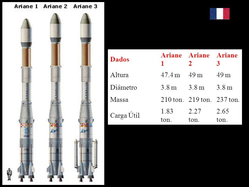 Dados Ariane 1 Ariane 2 Ariane 3 Altura47.4 m49 m Diâmetro3.8 m Massa210 ton.219 ton.237 ton. Carga Útil 1.83 ton. 2.27 ton. 2.65 ton.