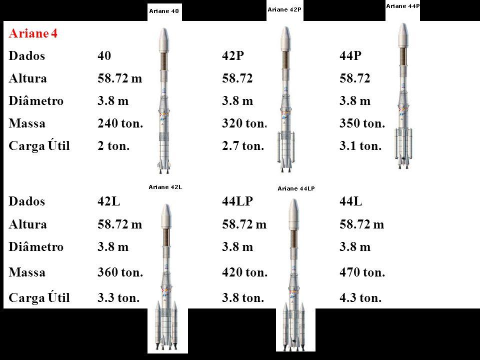 Ariane 4 Dados4042P44P Altura58.72 m58.72 Diâmetro3.8 m Massa240 ton.320 ton.350 ton. Carga Útil2 ton.2.7 ton.3.1 ton. Dados42L44LP44L Altura58.72 m D