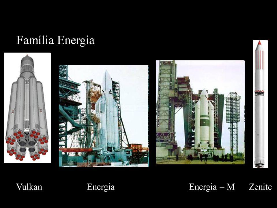 Família Energia Vulkan Energia Energia – M Zenite