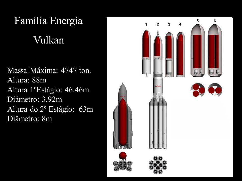 Família Energia Vulkan Massa Máxima: 4747 ton. Altura: 88m Altura 1ºEstágio: 46.46m Diâmetro: 3.92m Altura do 2º Estágio: 63m Diâmetro: 8m