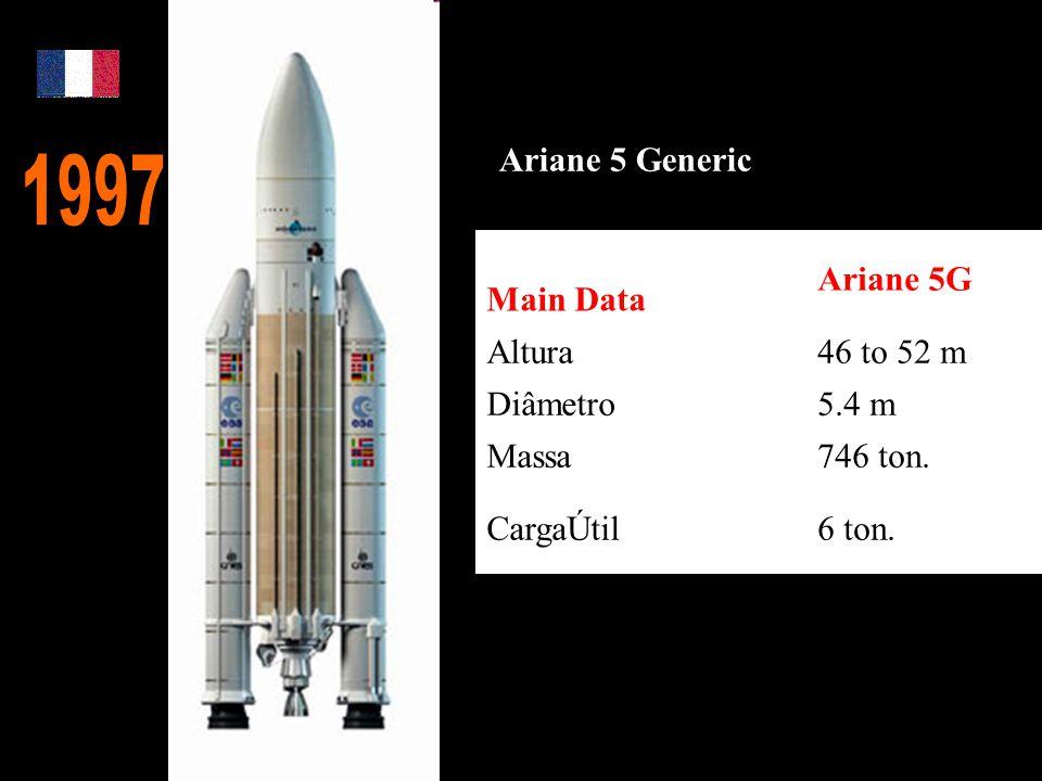 Ariane 5 Generic Main Data Ariane 5G Altura46 to 52 m Diâmetro5.4 m Massa746 ton. CargaÚtil6 ton.
