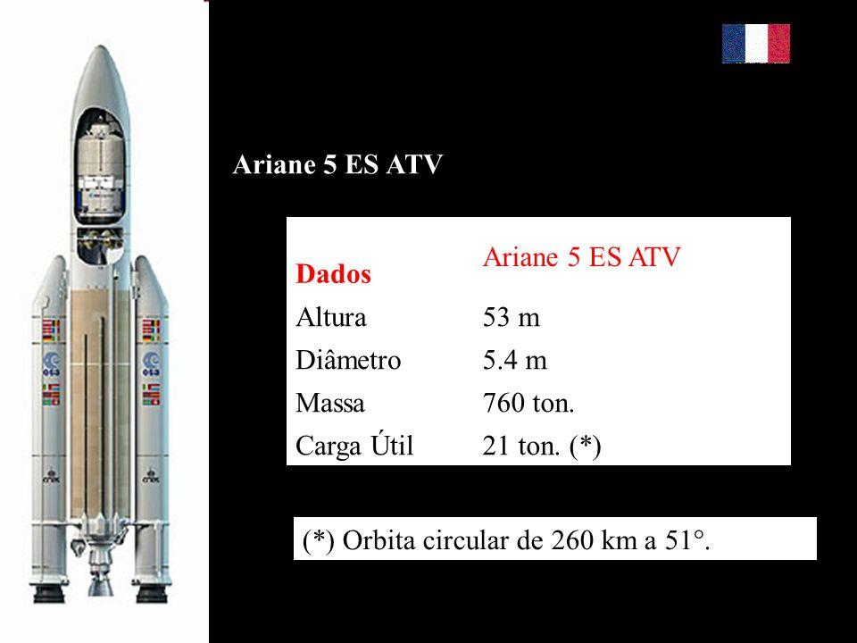 Ariane 5 ES ATV Dados Ariane 5 ES ATV Altura53 m Diâmetro5.4 m Massa760 ton. Carga Útil21 ton. (*) (*) Orbita circular de 260 km a 51°.