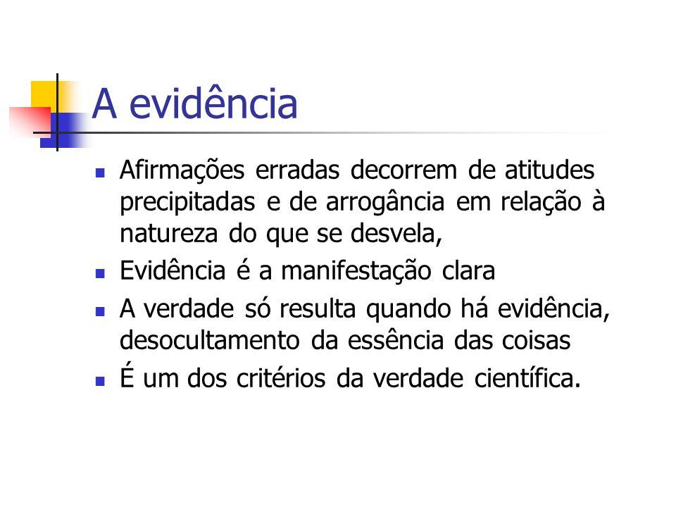 A evidência  Afirmações erradas decorrem de atitudes precipitadas e de arrogância em relação à natureza do que se desvela,  Evidência é a manifestaç