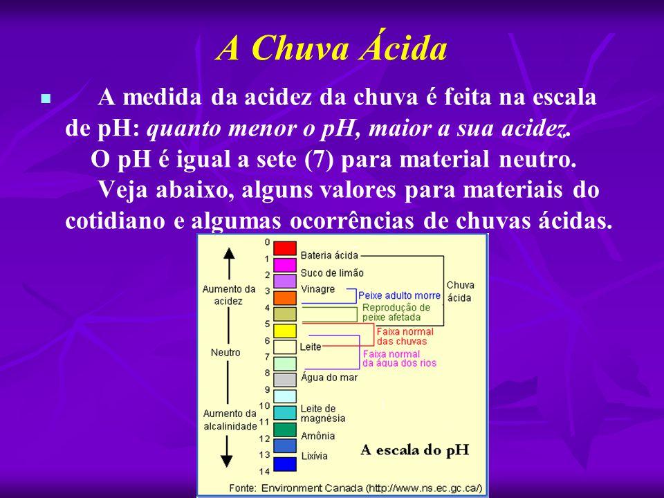 A Chuva Ácida   A medida da acidez da chuva é feita na escala de pH: quanto menor o pH, maior a sua acidez. O pH é igual a sete (7) para material ne