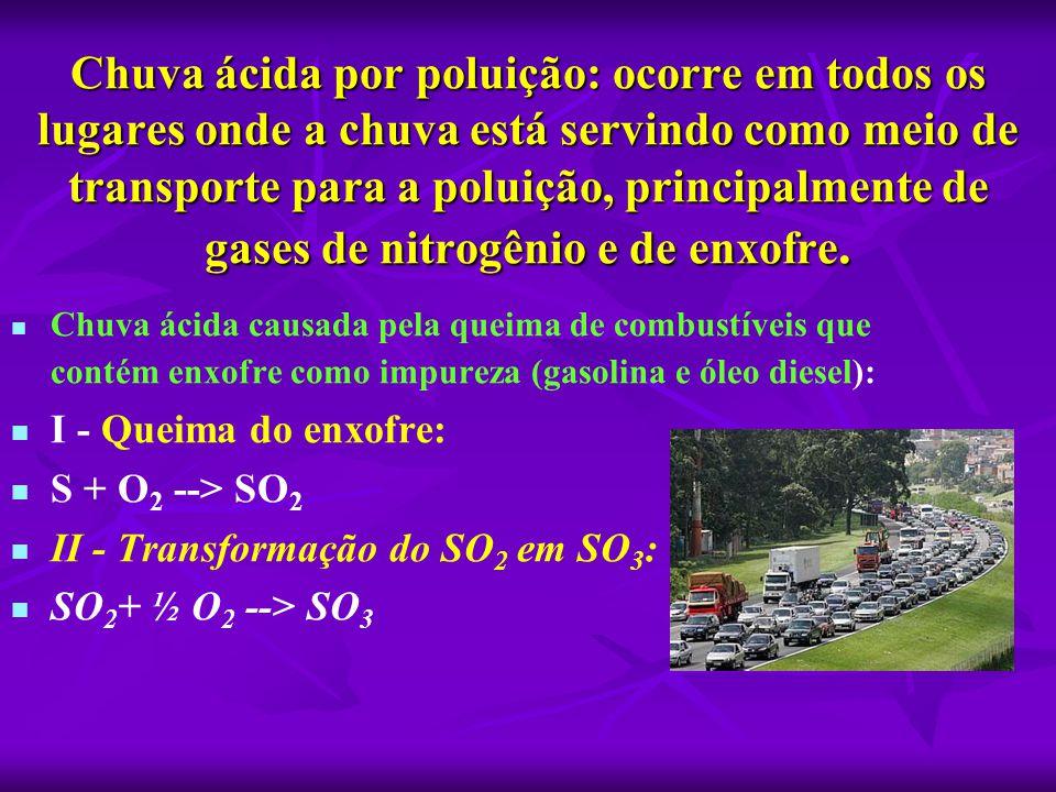 Chuva ácida por poluição: ocorre em todos os lugares onde a chuva está servindo como meio de transporte para a poluição, principalmente de gases de ni
